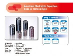 立隆 牛角型系列铝电解电容器